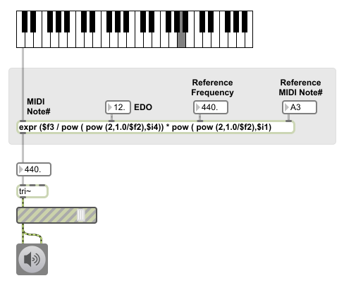 An expression to replace mtof in microtonal settings
