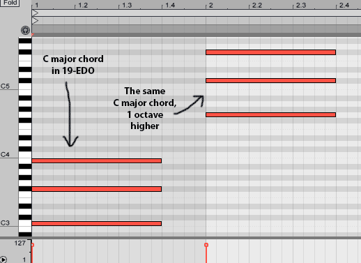 Why Daw Developers Should Design A Better Piano Roll Sevish Music