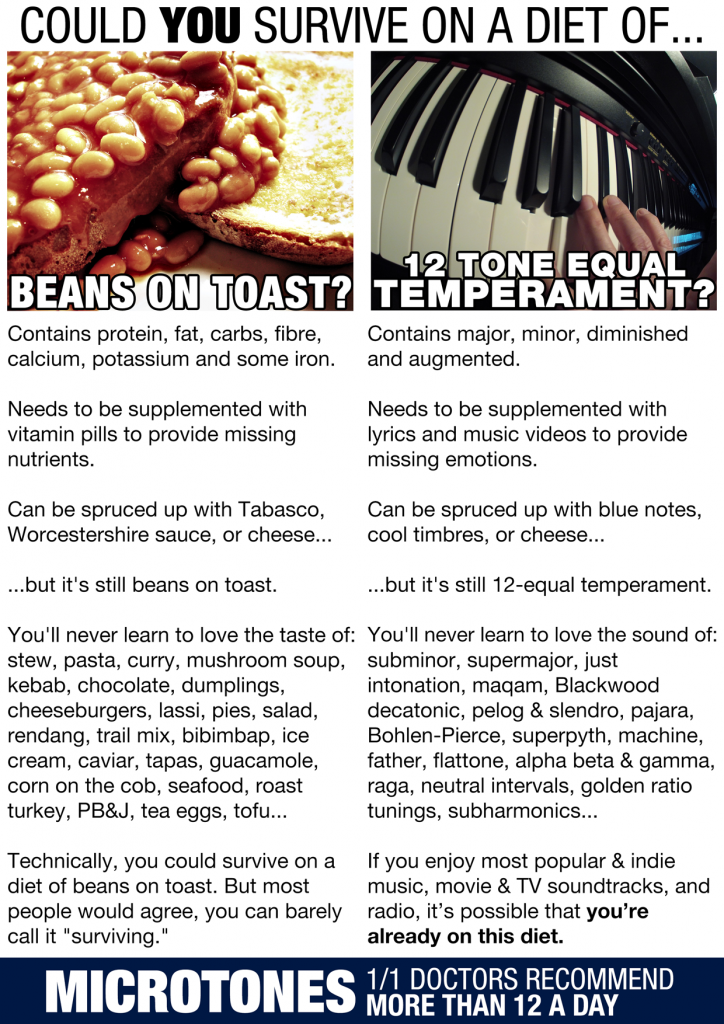Could you survive on a diet of 12-tone equal temperament